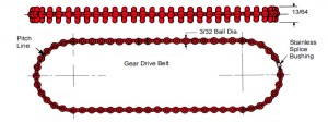 Gear Drive Belts