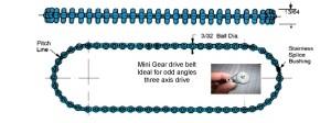 mini belt