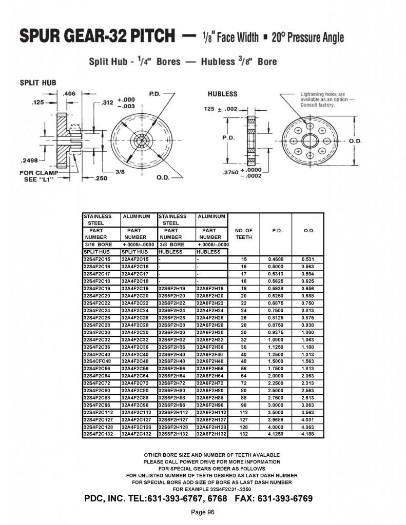 2014 NEW CATALOGUE  master  catalogue_Page_098