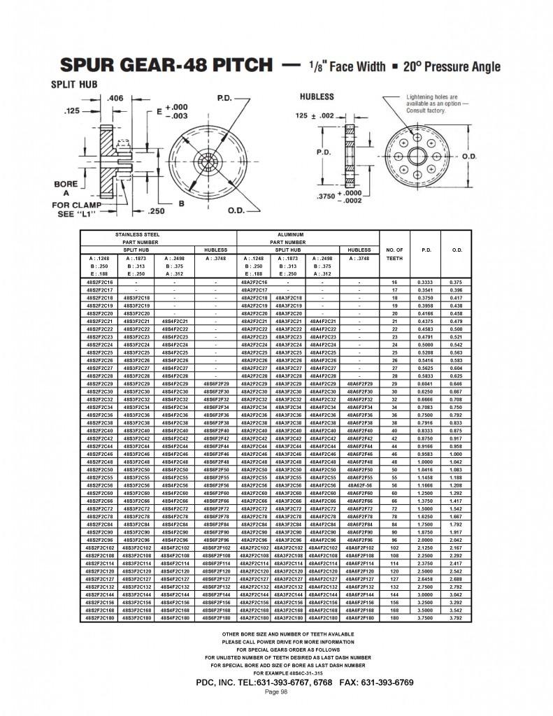 2014 NEW CATALOGUE  master  catalogue_Page_100