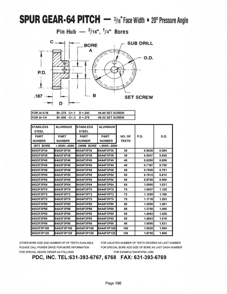 2014 NEW CATALOGUE  master  catalogue_Page_102