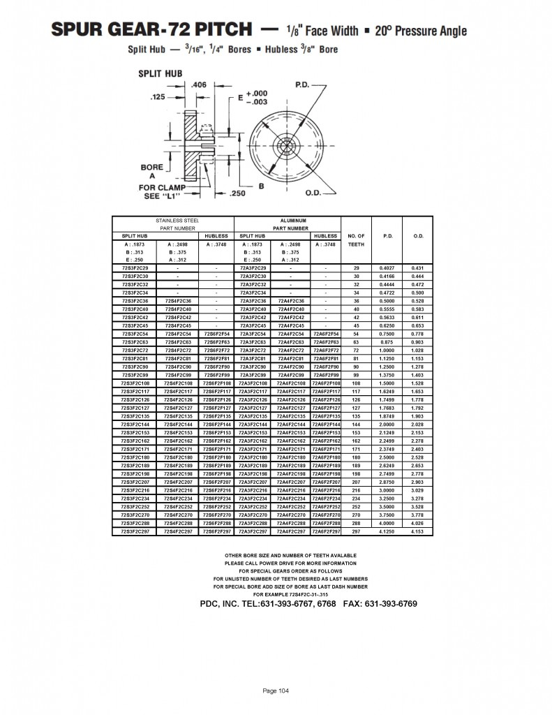 2014 NEW CATALOGUE  master  catalogue_Page_106